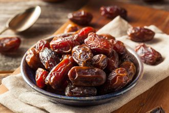 Make a Date with Dates